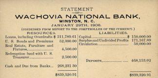 Antiguos estados financieros
