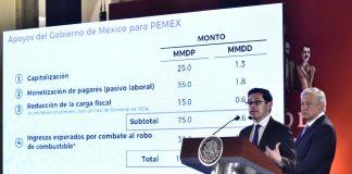 El saneamiento financiero de Pemex despierta dudas. Revista Fortuna