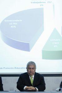 Emilio Chuayffet SEP Censo escuelas CO