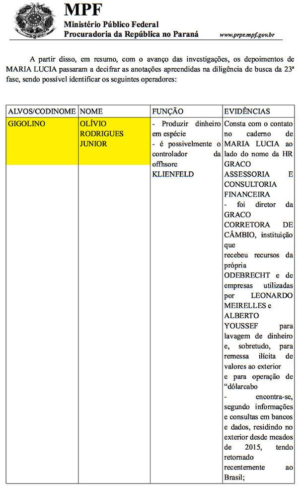 Depósitos. Revista Fortuna