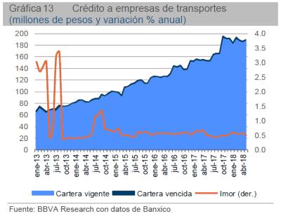 El sector ferroviario crecerá 4.4 por ciento en 2018. Revista Fortuna